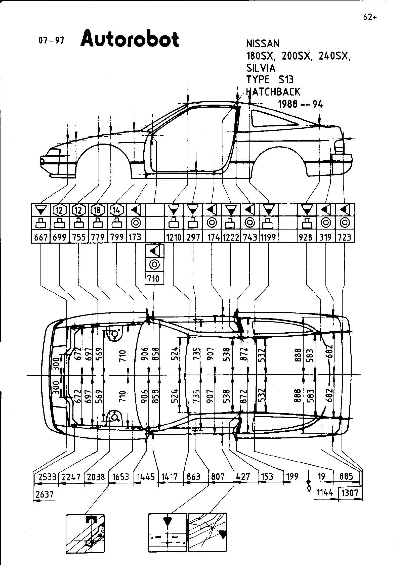 Контрольные точки Nissan 200sx S13