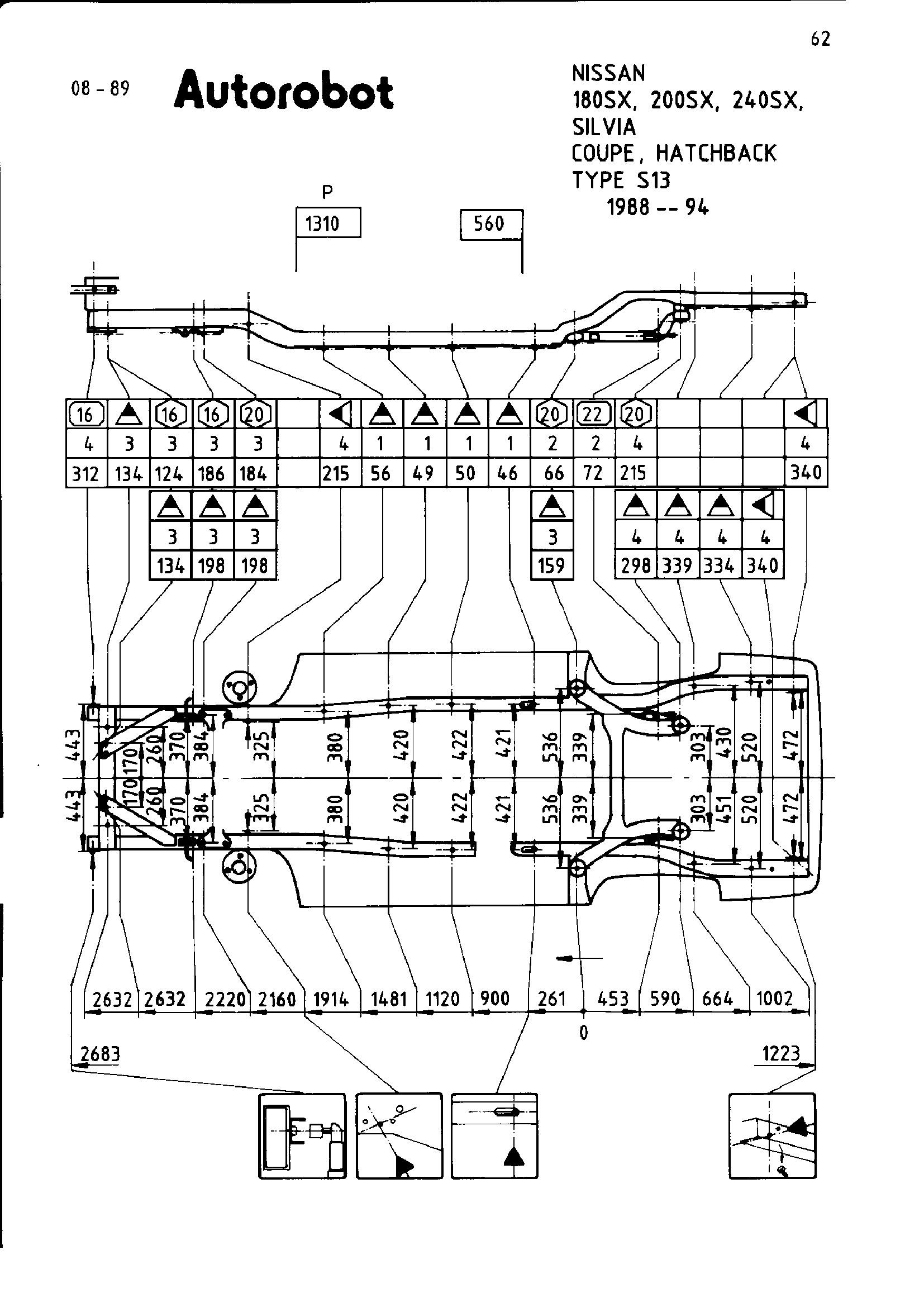 Контрольные точки Nissan 200sx (S13)