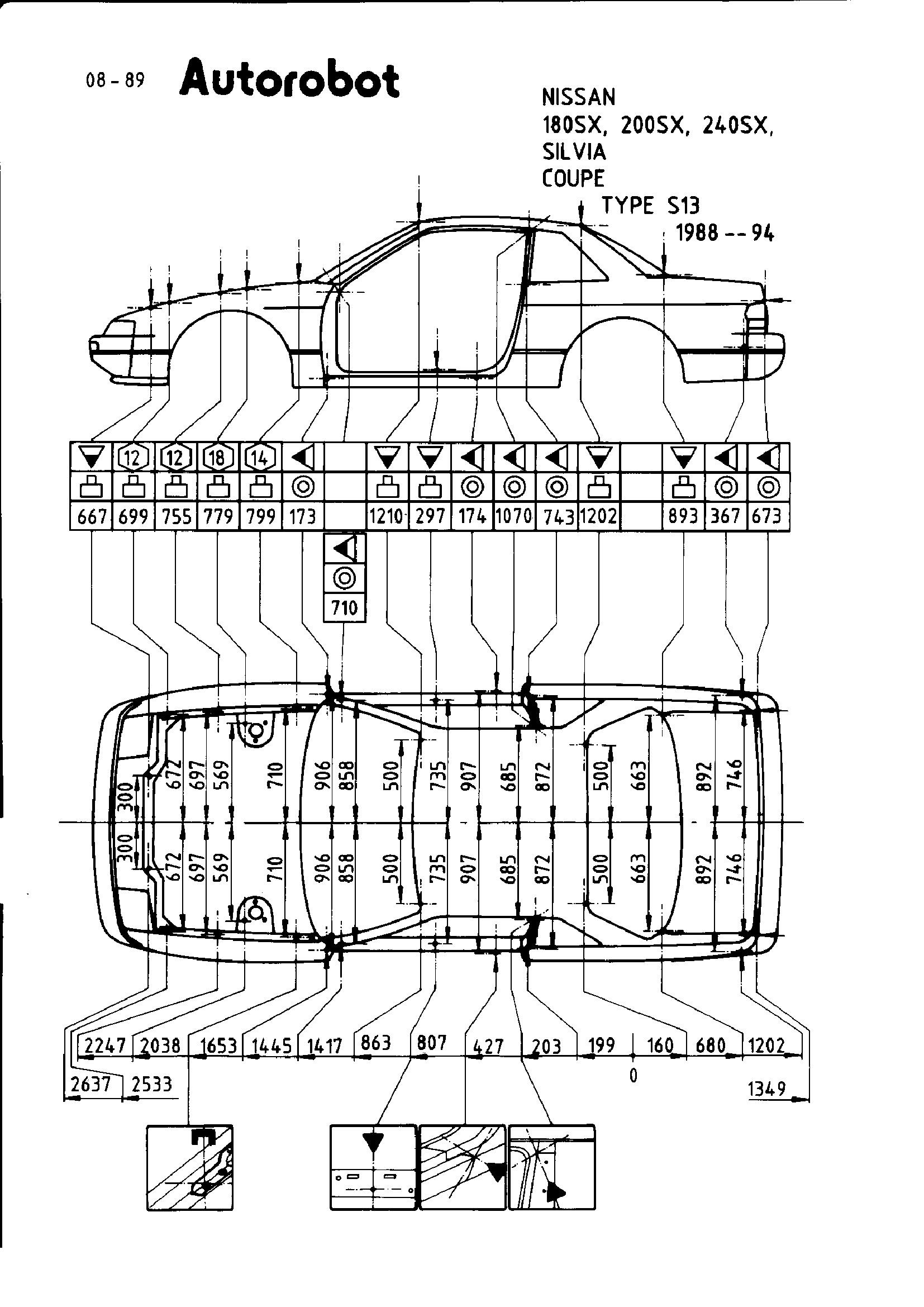 Контрольные точки Nissan Silvia (S13)
