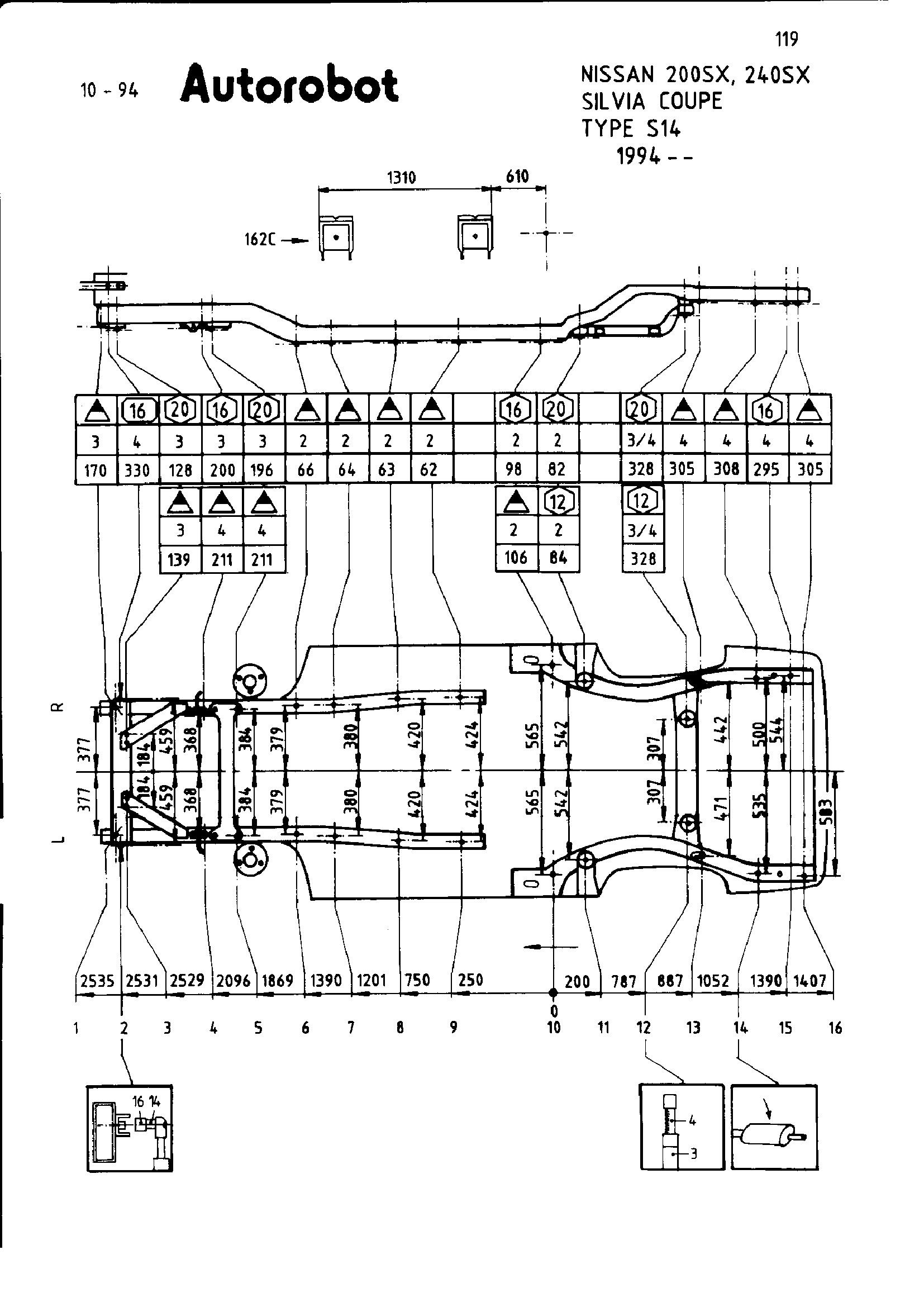 Контрольные точки Nissan 200sx (S14)